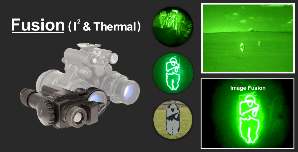 Fusion thermal target images